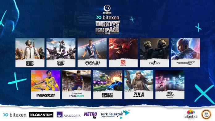 Bitexen TESFED Türkiye Kupası