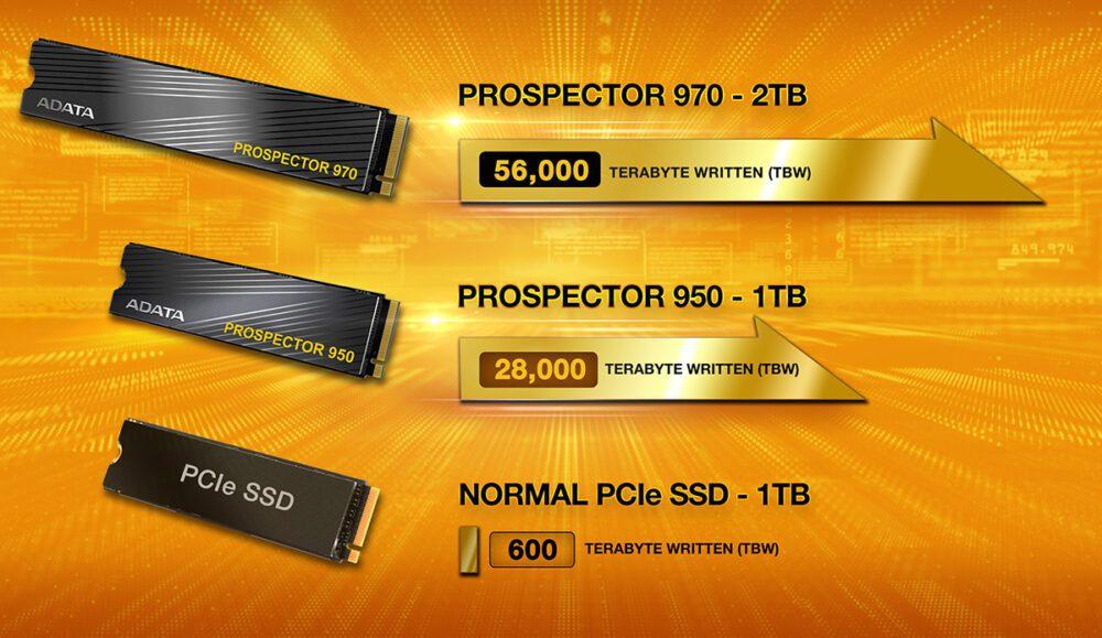 Adata PROSPECTOR SSD özellikleri