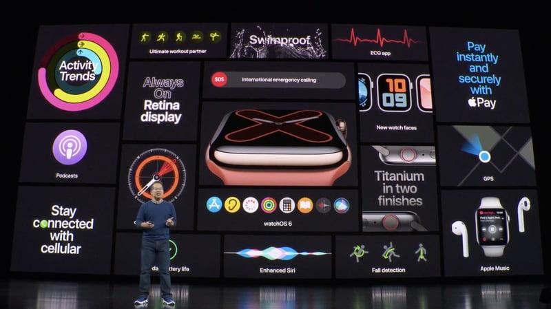 iPhone 11 Apple Watch