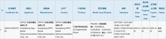 Oppo Reno5 serisi yeni üyesi 3C listesi