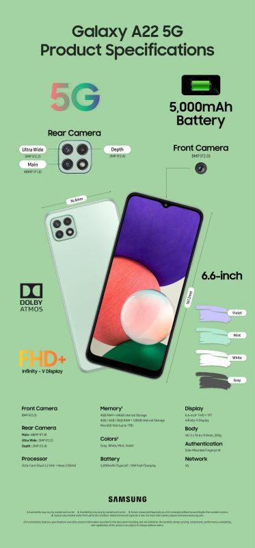 Galaxy A22 5G özellikleri