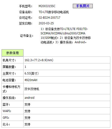 Xiaomi gizemli model